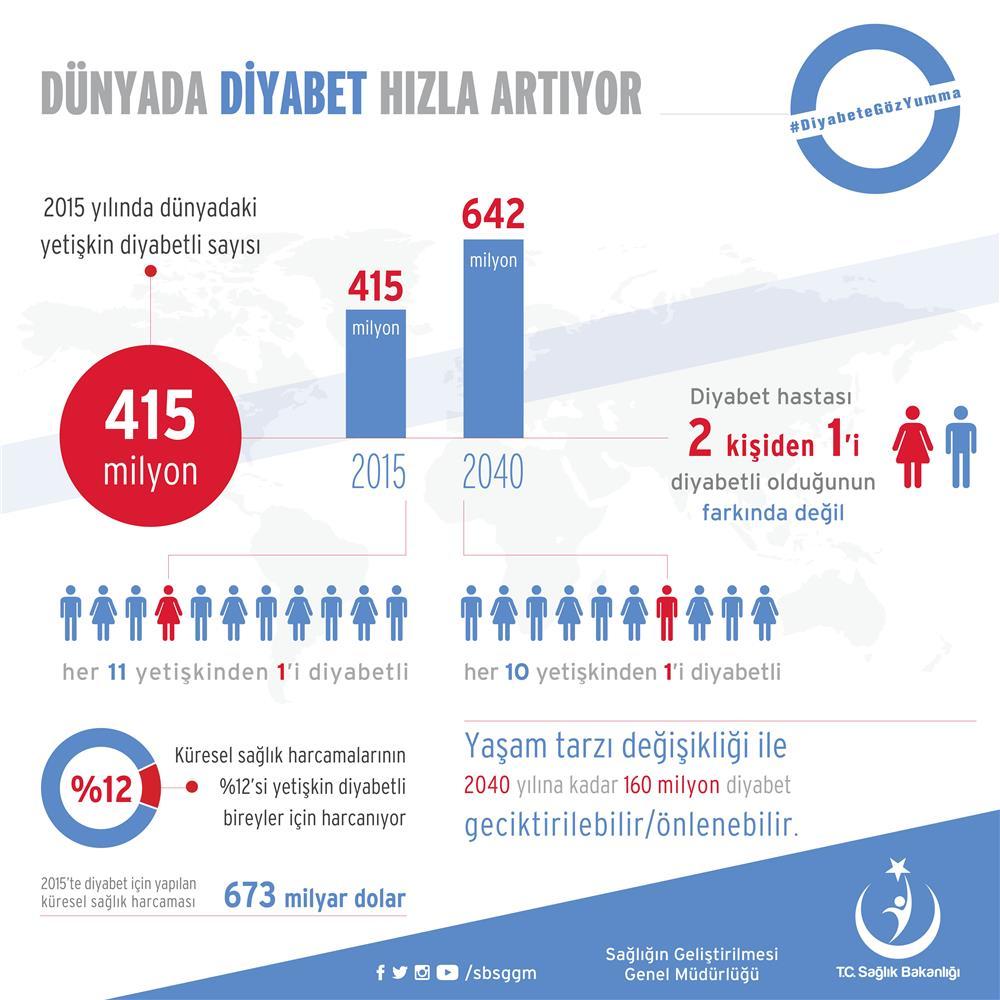 diyabet infografik_1.jpg