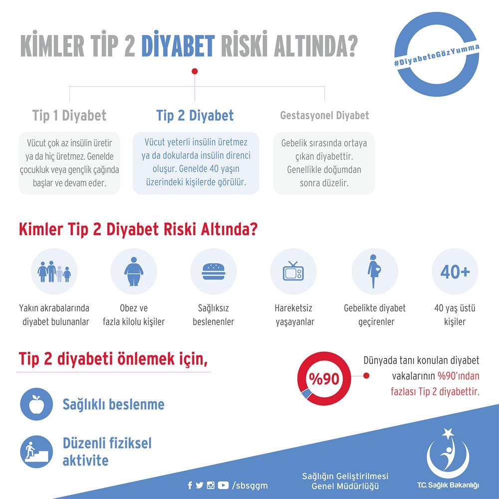 diyabet infografik_4.jpg