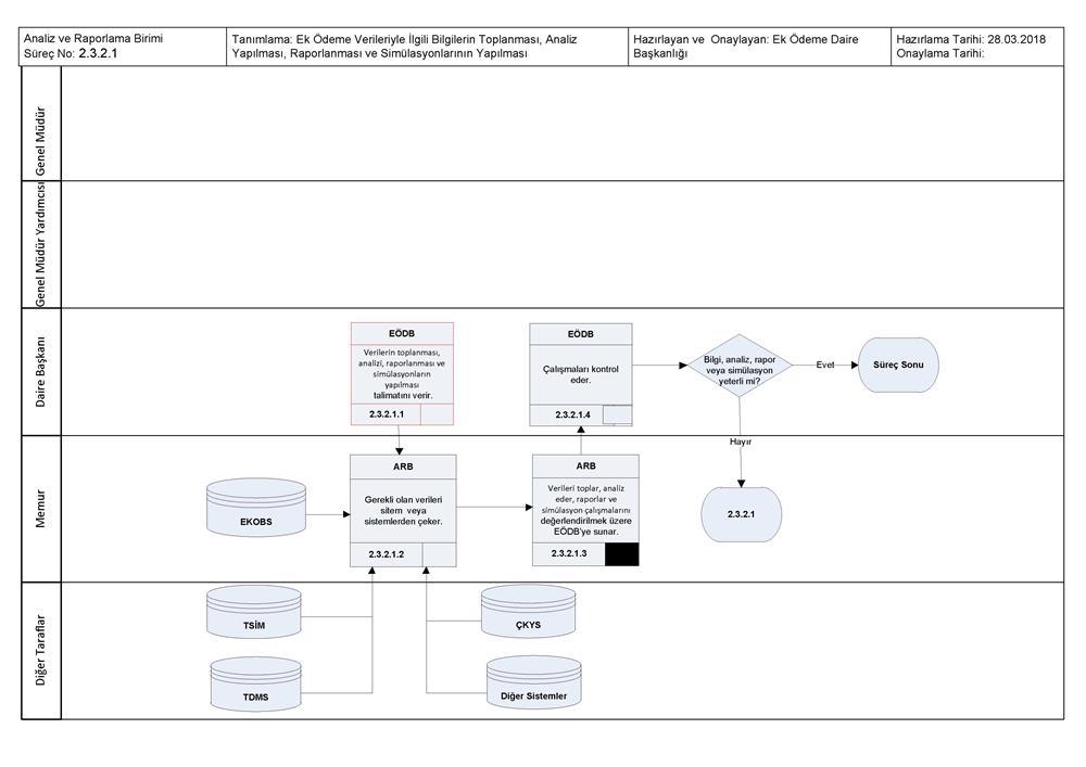 Analiz ve Raporlama Birimi.jpg