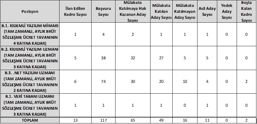 sınav listesi.PNG