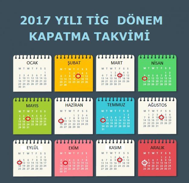 Teşhis İlişkili Gruplar (TİG) Veri Gönderimi Dönem Kapatma Takvimi Hakkında Duyuru!!!