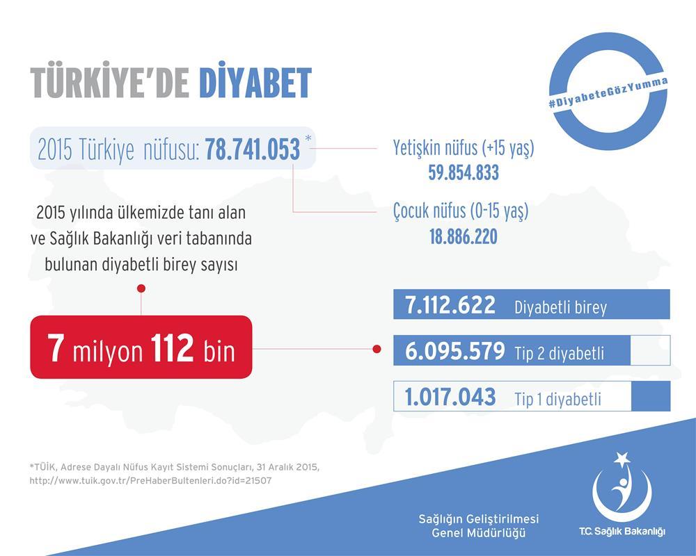 diyabet infografik_2.jpg